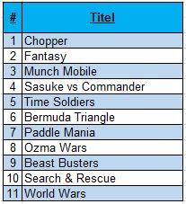 Liste3